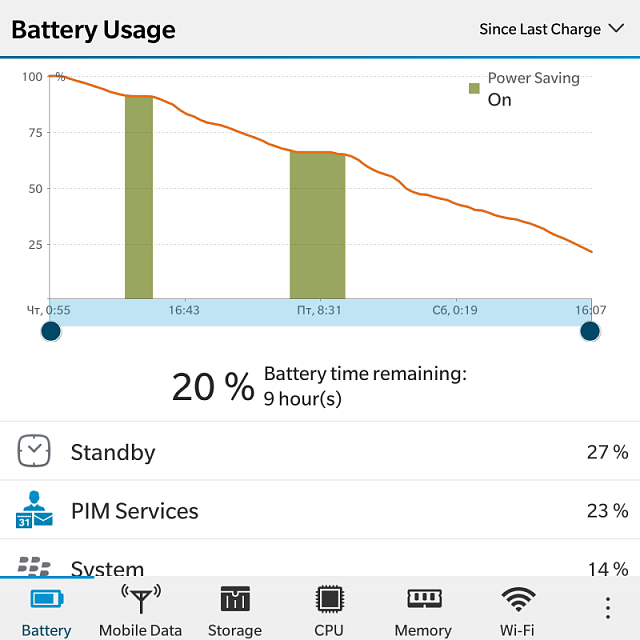 How much is your BlackBerry Passport battery life? Let's compare..-img_20170128_161058.png