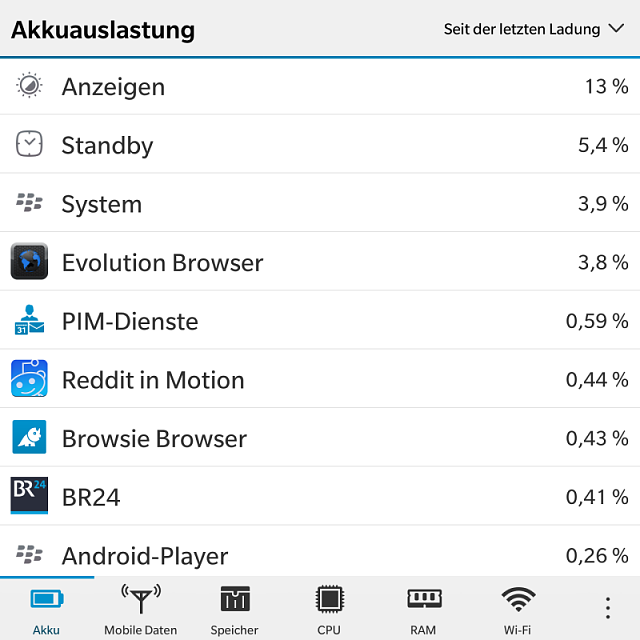 How much is your BlackBerry Passport battery life? Let's compare..-img_20170129_152040.png