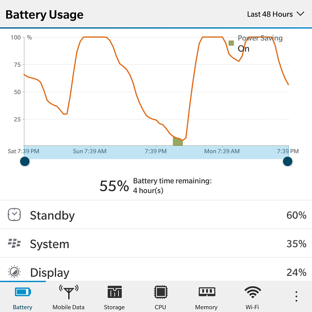 How much is your BlackBerry Passport battery life? Let's compare..-img_20170130_194046.png