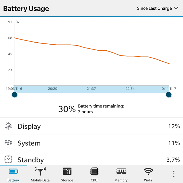 How much is your BlackBerry Passport battery life? Let's compare..-img_20170204_001522.png