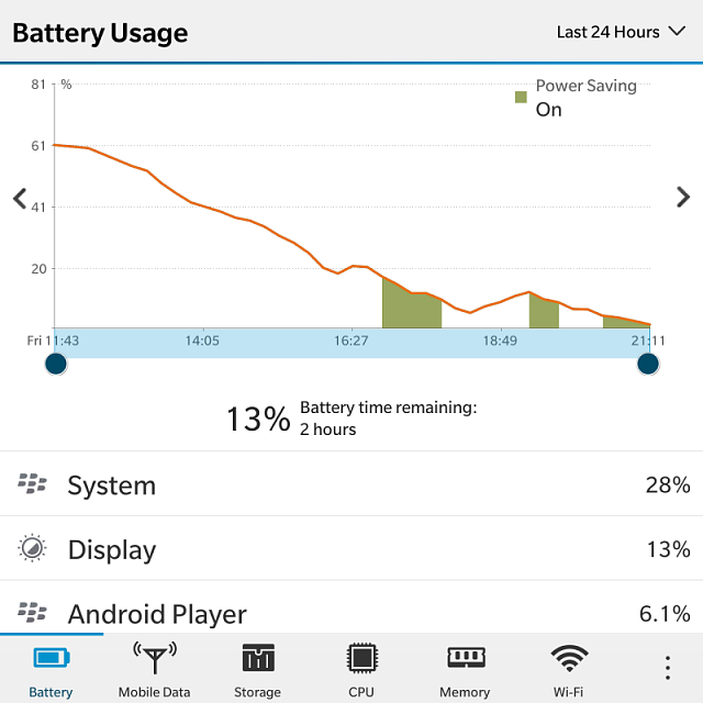 How much is your BlackBerry Passport battery life? Let's compare..-img_20170203_234053.png