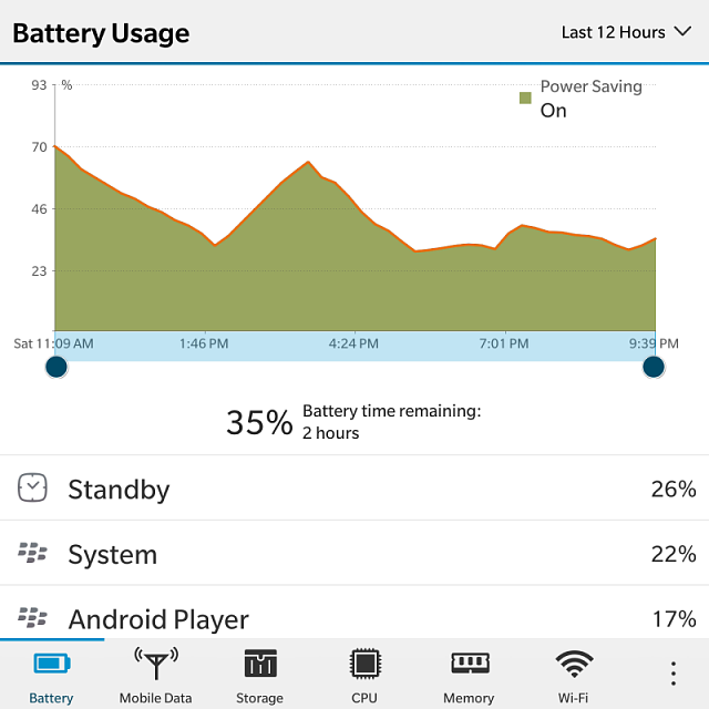 How much is your BlackBerry Passport battery life? Let's compare..-img_20170204_214117.png