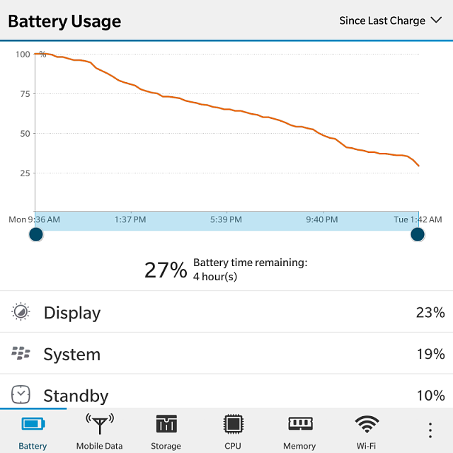 How much is your BlackBerry Passport battery life? Let's compare..-img_20170207_014722.png