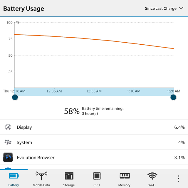 How much is your BlackBerry Passport battery life? Let's compare..-img_20170216_013043.png
