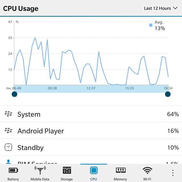 Android Runtime high CPU usage-img_20170417_183947.png