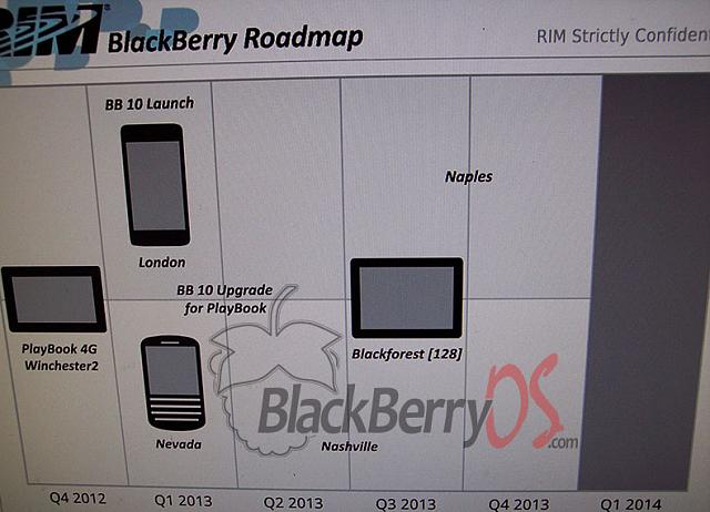 [Rumor] Playbook 2 coming 2013-rim-roadmap-2013-tvi.jpg