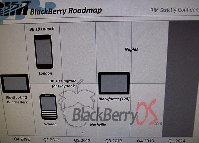 When will BB10 come to the PlayBook?-tapaupload0.jpg