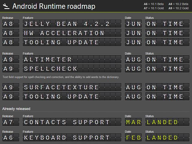 Plans for the PlayBook?-bb10.2-roadmap.jpg