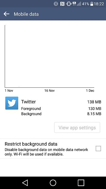 Mobile data app control?-uploadfromtaptalk1446747907837.jpg