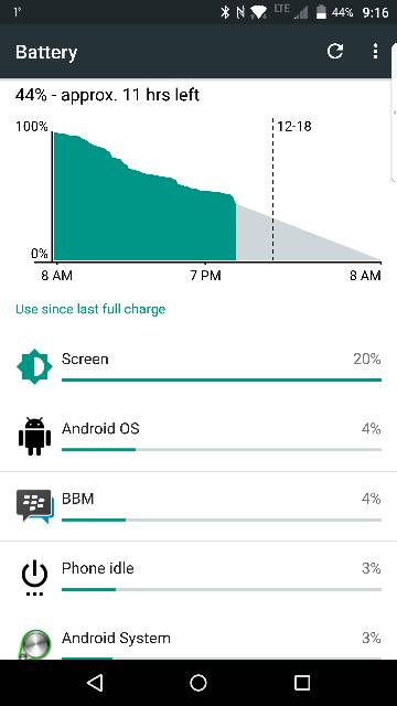 Questions for Priv users who have great battery life with their Privs-14617.jpg