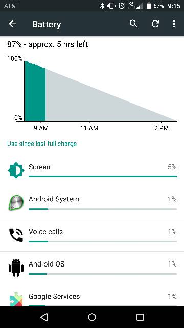 If the battery issues aren't resolved with the Marshmallow update, I'm dumping the Priv-40959.jpg