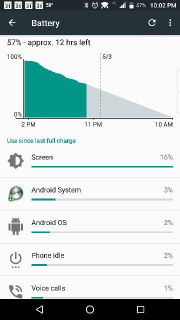 Last Android Priv update reduced battery life by over 40%-35144.jpg