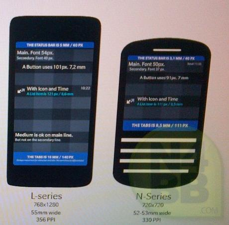 Leak Image Blackberry 10 N Series First Front/Back/Cover  Image-res-size.jpg