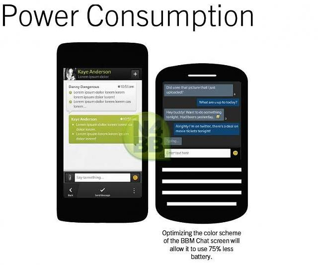 Apps on N Series?-blackberry-10-oled-power-consumption.jpg