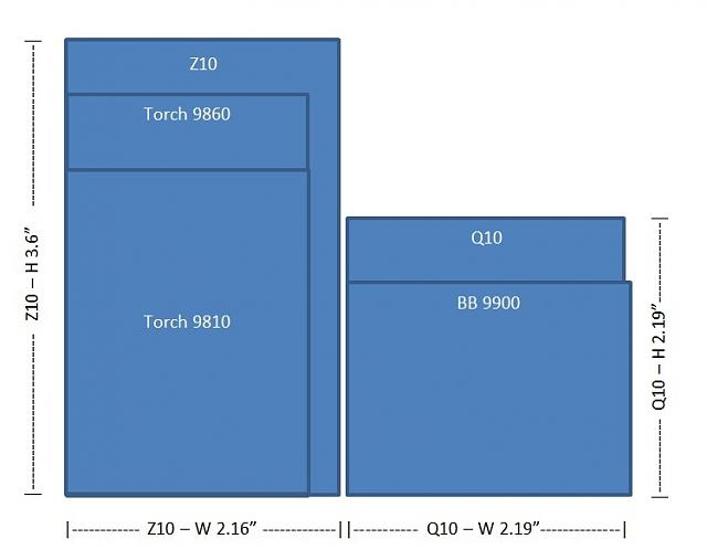 Screen size diagram - Q10 vs 9900 vs 9810-screensize.jpg