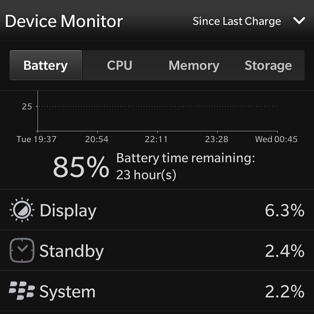 I've done everything and battery keeps draining.....-img_20140423_005029.png