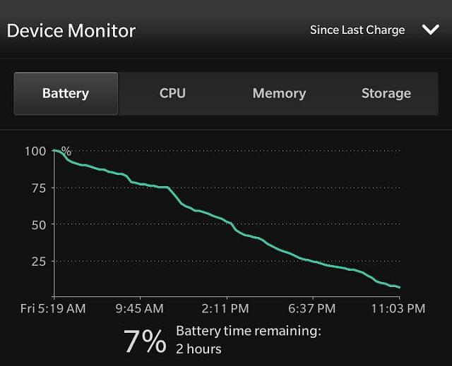 Q10 battery life how's your-img_20140620_230825.jpg