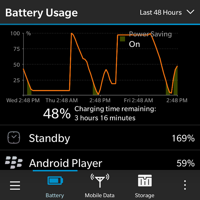 Q10 10.3.1 - Android Player Battery Dying 5 Hours-img_20150227_144941.png
