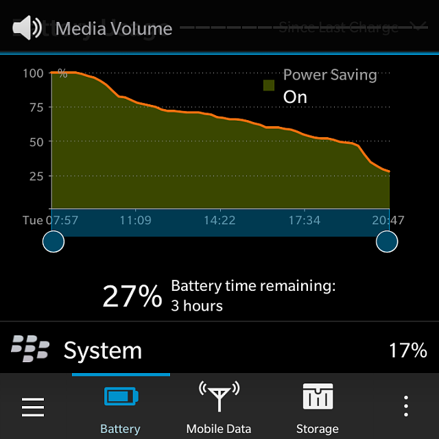 Is my phone battery backup is good or not-img_20151215_205058.png