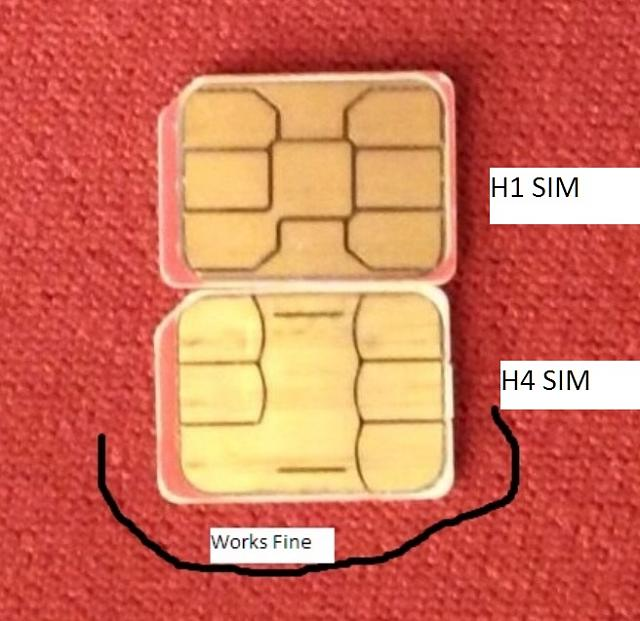 Blackberry Q10 SIM problem-h1-vs-h4-sim.jpg