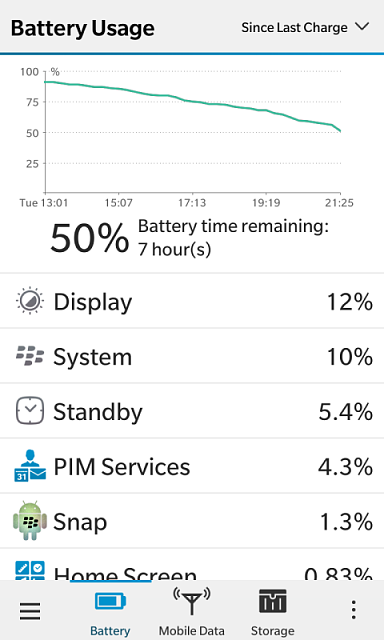 Z10 battery vs q5 battery..-img_20140902_212817.png