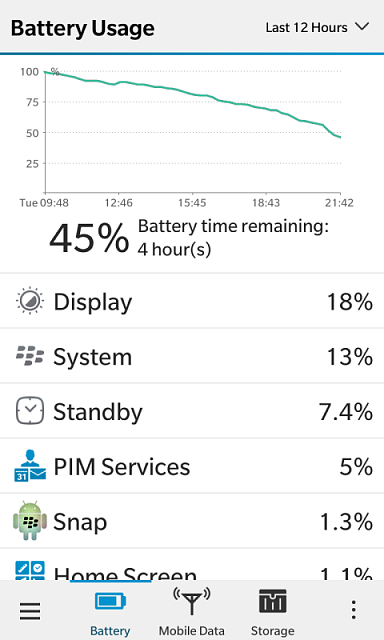 Z10 battery vs q5 battery..-img_20140902_214706.png