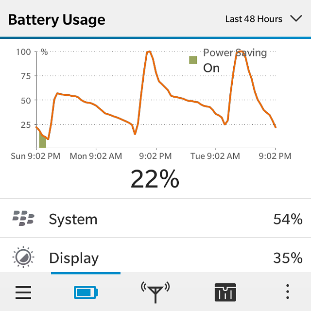 Wife's Q5 battery drain?-img_20150310_210617.png
