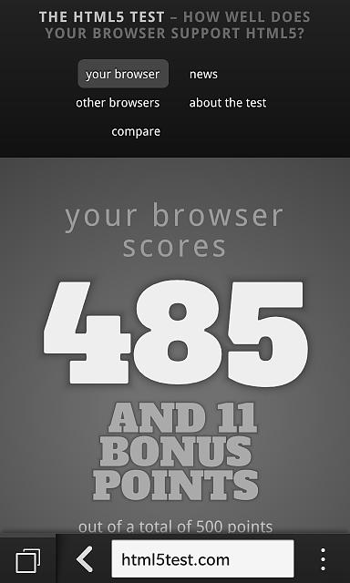 Browser Speed Test: Z10 vs. iPhone 5-img_00000022.jpg