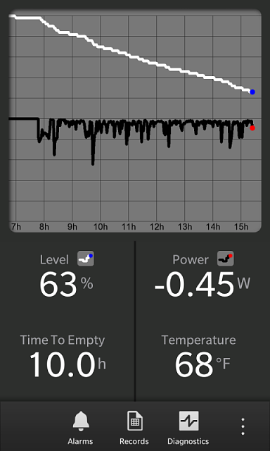 Battery use after 12 hours-img_00000062.png