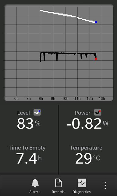 Is this battery drain normal (pic inside)-bb_battery_1234.jpg