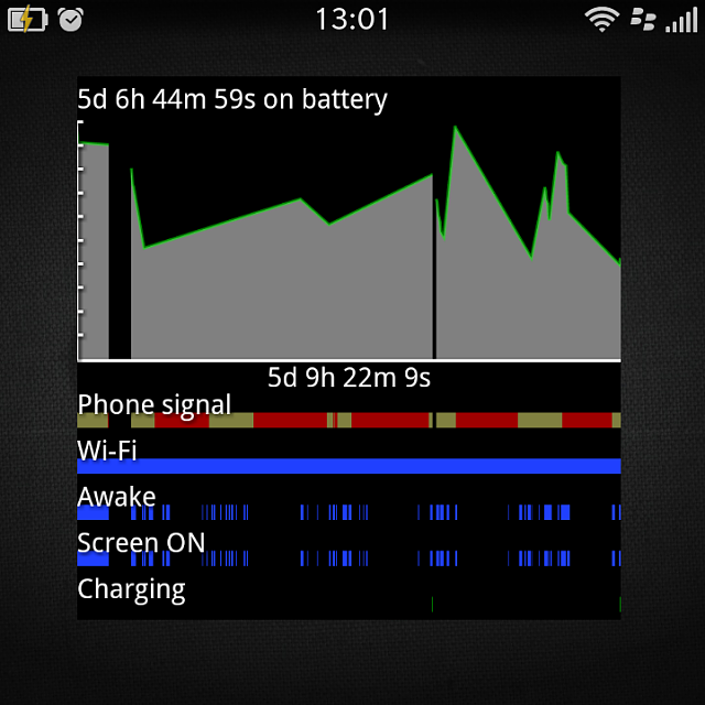 best battery app maximize battery life blackberry forums at. Black Bedroom Furniture Sets. Home Design Ideas