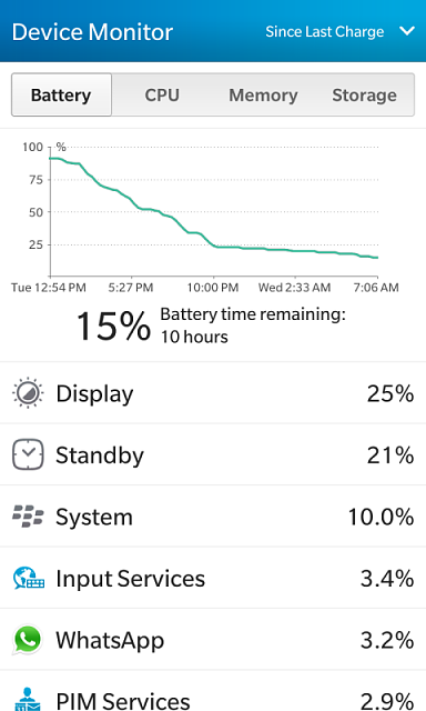 Z10 battery draining in 8hours.-img_00000335.png