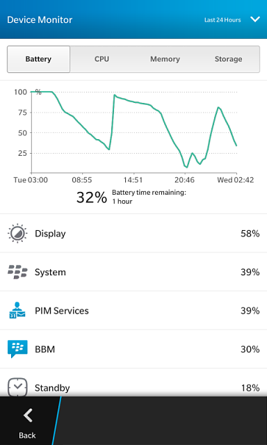 Z10 battery draining in 8hours.-img_00000458.png