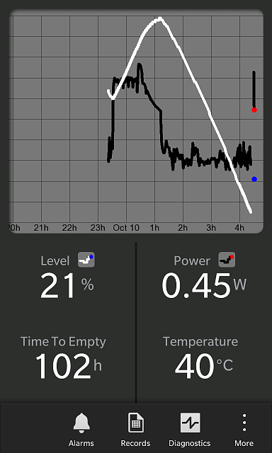 Z10 battery draining in 8hours.-img_00000421.png