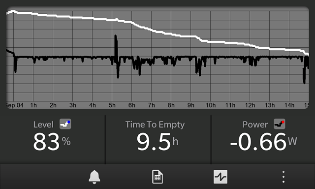 Z10 battery draining in 8hours.-img_00000179.png