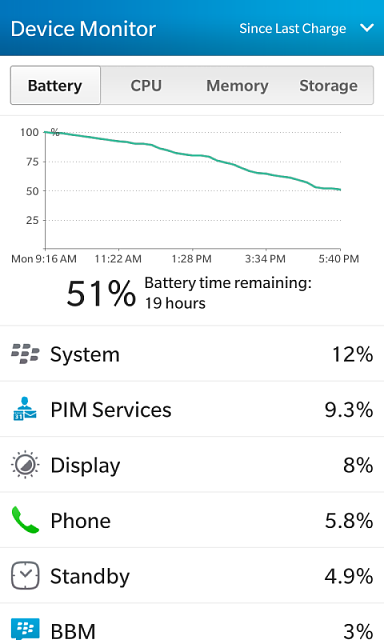 Back on the BlackBerry Z10!-img_20140714_174410.png