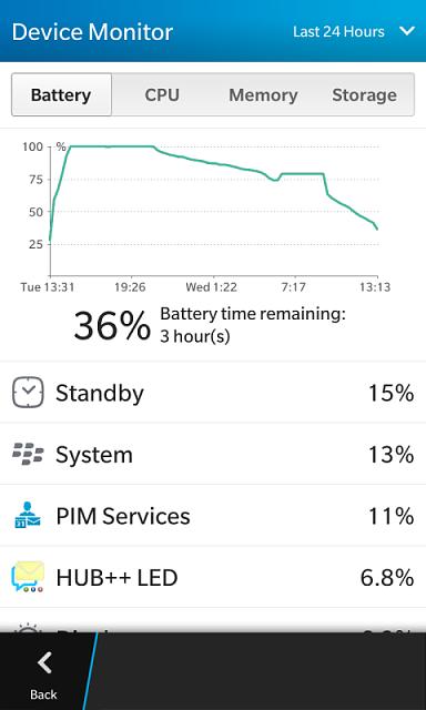 BlackBerry Z10 Battery Drain-img_20140716_131614.png
