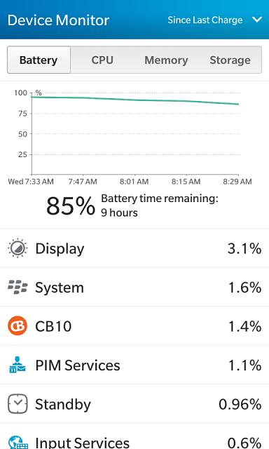 BlackBerry Z10 Battery Drain-img_20140716_083330.png