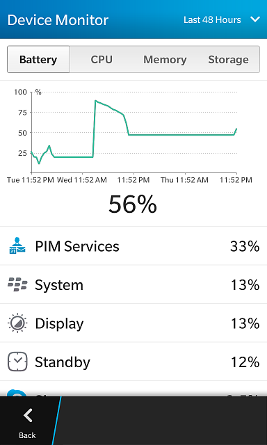BlackBerry Z10 Battery Drain-img_20140717_235402.png
