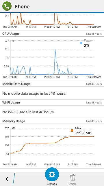 Why is the phone app (the calling app) eating a lot of RAM?-img_20150226_092102.png