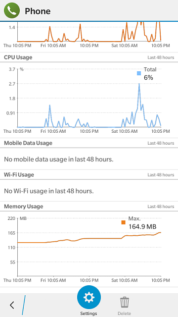 Why is the phone app (the calling app) eating a lot of RAM?-img_20150411_220958.png