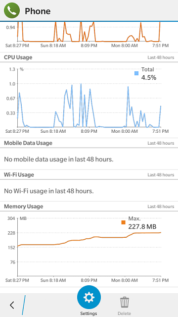 Why is the phone app (the calling app) eating a lot of RAM?-img_20150413_195545.png