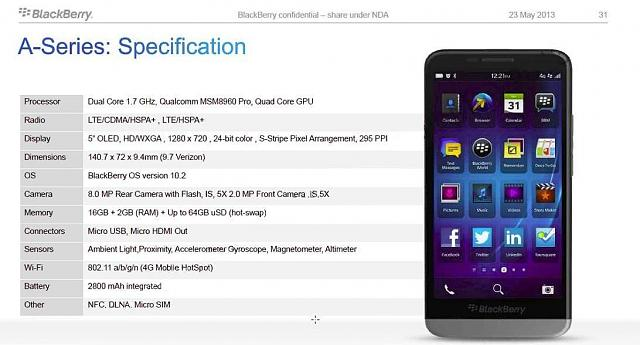 BlackBerry A Series specifications-series.jpg