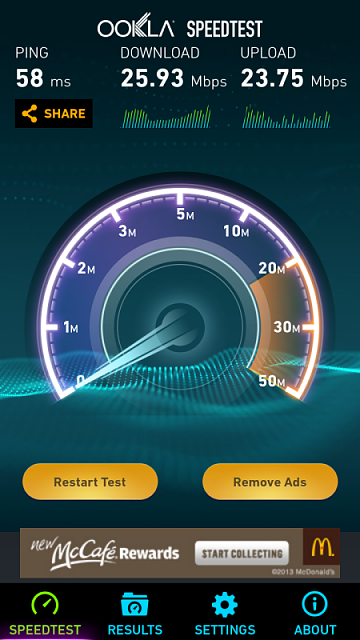 What's 3g speed like in your area?-img_20131187.png