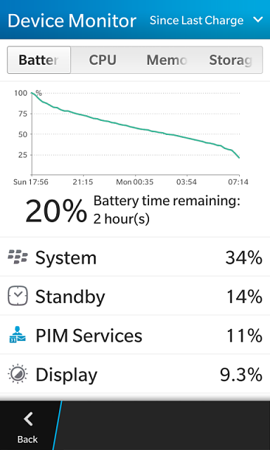 Battery life getting worst after 10.2.1 update-img_20140310_071712.png