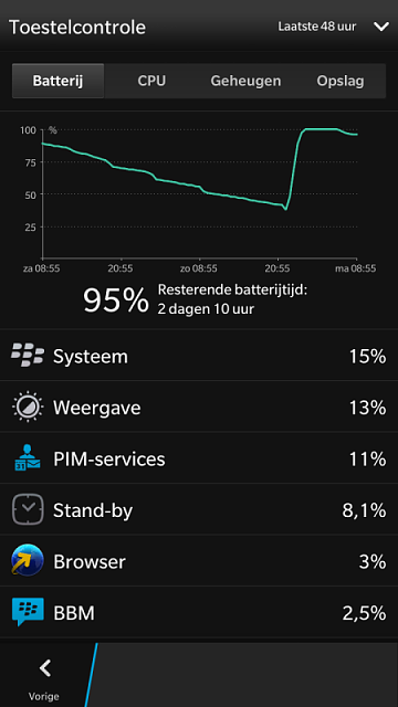 Battery life getting worst after 10.2.1 update-img_20140310_085834.png