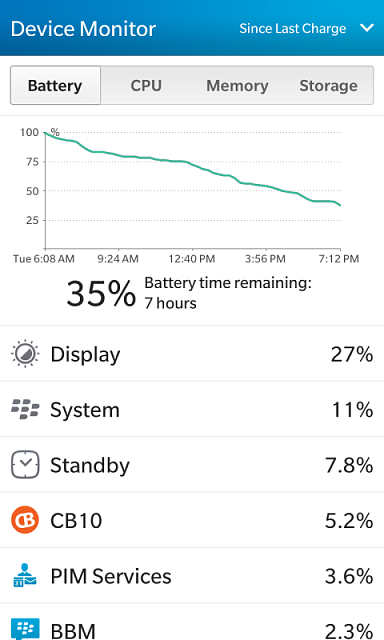 Battery life getting worst after 10.2.1 update-img_20140311_191619.png