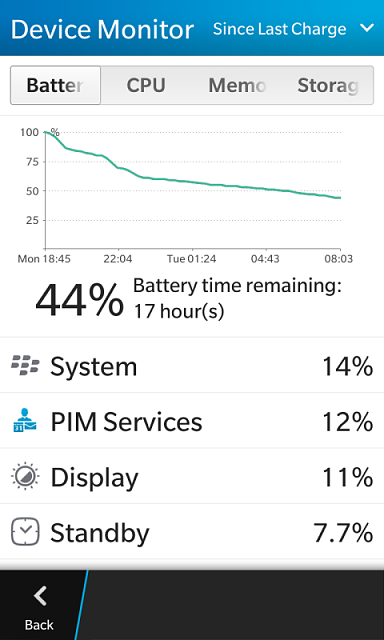 Battery life getting worst after 10.2.1 update-img_20140318_080457.png