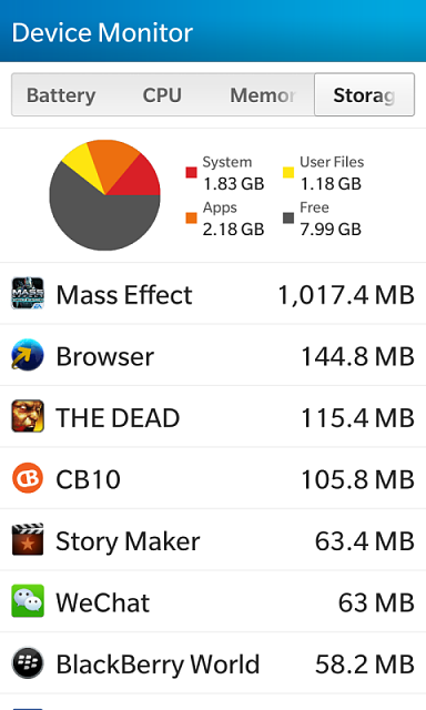 "Anyone else noticing 6GB+ in ""System"" storage?-img_20140419_174941.png"