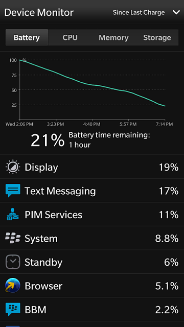 Battery life on Z30 is not impressive?-img_20140430_191805.png